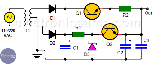 How to make 12V 1A power supply? (zener and transistors)