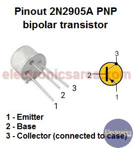 2N2905 PNP Bipolar Transistor Pinout