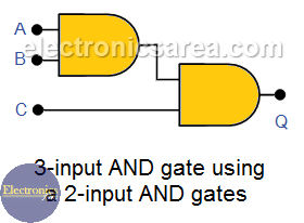 3-input Logic AND gate using 2-input AND gates