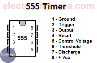 Miraculous Refrigerator Door Alarm Circuit With Two 555 Timers Electronics Area Wiring 101 Orsalhahutechinfo