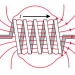 Inductor - Inductance