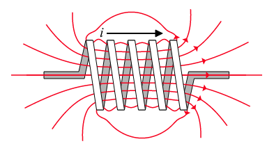 Inductor and Magnetic Field Lines