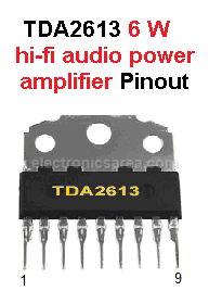 TDA2613 - 6 W hi-fi audio power amplifier IC