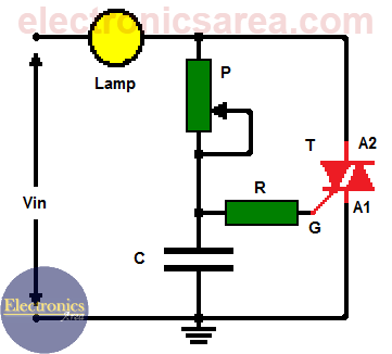 Incandescent lamp dimmer - TRIAC application