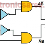 What is a XOR Logic Gate? (Exclusive OR Gate)