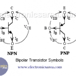 Ebers Moll Model of a Bipolar Transistor