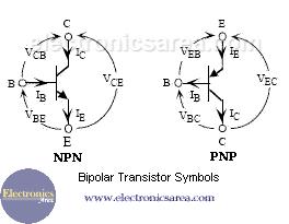 Bipolar Transistor Symbols