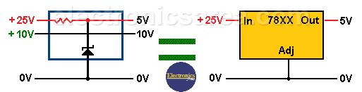 Increase Output Voltage on 78XX Regulators using zener diode