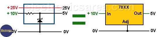 Boosting - Increase Output Voltage on 78XX Regulators using zener diode