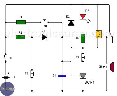 Burglar alarm using thyristor and relay