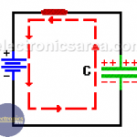 Capacitor and Direct Current (DC) - Dielectric