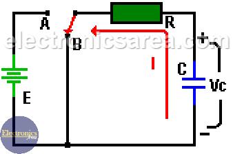 Capacitor Discharging Process