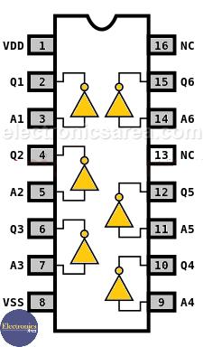 4049 IC Pinout