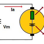 DC Motor Counter-electromotive force - Load Effect
