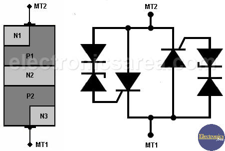 DIAC Internal structure and Equivalent circuit