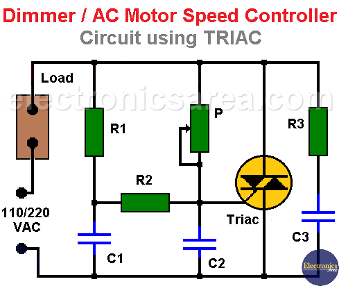 Dimmer / AC Motor Speed Controller Circuit using TRIAC - Electronics AreaElectronics Area