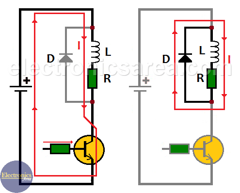 Example of operation of a diode connected in parallel to a relay coil.