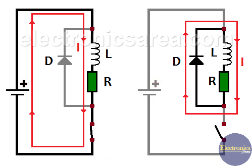 Why is there a diode connected in parallel to a relay coil?
