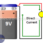What is Direct Current? - What is DC?