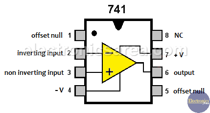 Pin diagram of IC 741 Op Amp