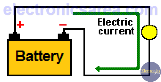 Electric Light Bulb as a Resistor