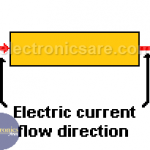 What is Electrical Resistance? Obtaining a material's resistance