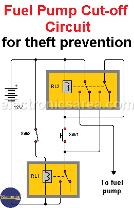 Fuel Pump Cut-off Circuit for theft prevention