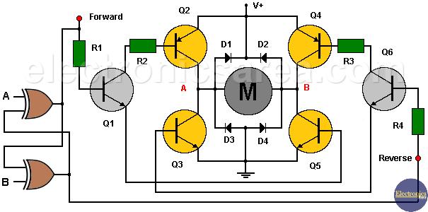 H-Bridge DC Motor Control Circuit