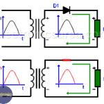 Half Wave Rectifier - Half-wave Rectifier. Circuit diagram