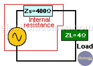 Impedance Matching Transformer example (original circuit)