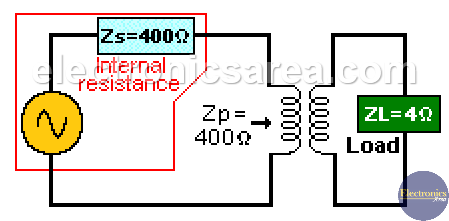Impedance Matching Transformer Circuit