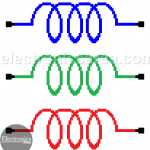 What is an Inductor? - Inductance - Units