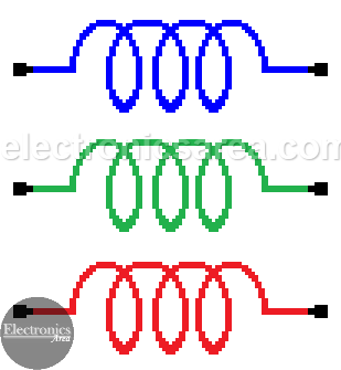 Inductor - Coil. Inductance - Inductance Units
