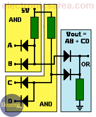 OR and AND gates made with diodes - Interconnecting OR and AND gates