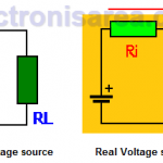Internal resistance of a voltage source
