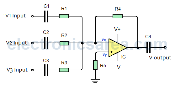 AC Inverting Summing Amplifier
