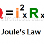 What is Joule's Law? The Joule effect.