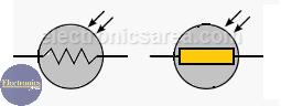 LDR - Photoresistor Symbols