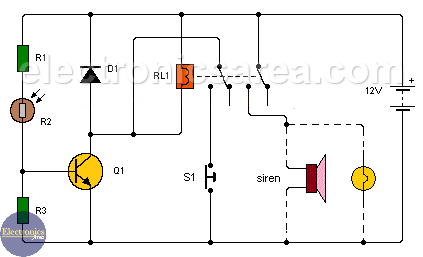 Light sensitive alarm using LDR and relay
