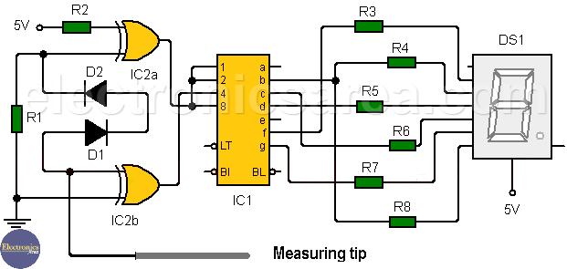 Logic Probe with 7 Segment Display