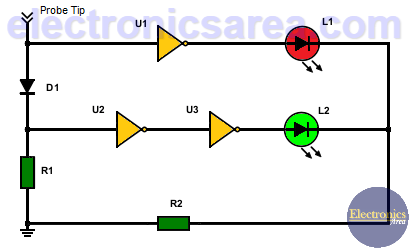 Logic probe using NOT gates