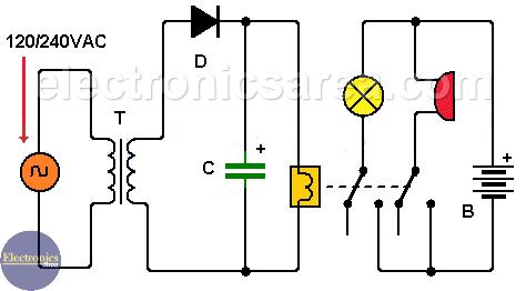 Main Power failure alarm using transformer and relay