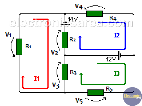 Mesh analysis in a resistor network - Mesh current method in a resistor network.