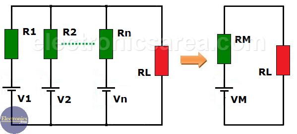 Millman's equivalent circuit - Millman's theorem