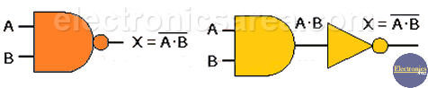 NAND gate - NAND gate equivalent circuit