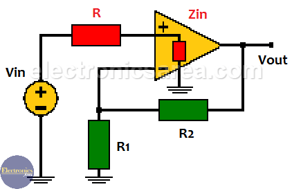 Input Impedance - Non-inverting Operational Amplifier