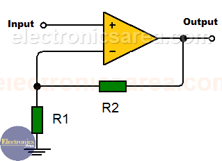 Op-Amp Non-inverting amplifier - Op Amp Voltage follower (Buffer)