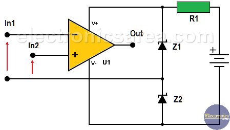How to use op amps with a single rail power supply - Voltage divider using two zener diodes