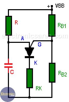 Oscillator using PUT