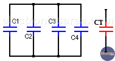 Capacitors in parallel - Capacitors in Series and Parallel